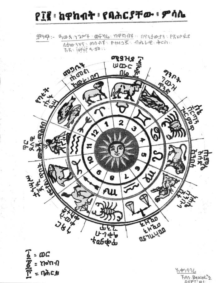 Ethiopian Astronomyzodiac An Ethiopian Journal